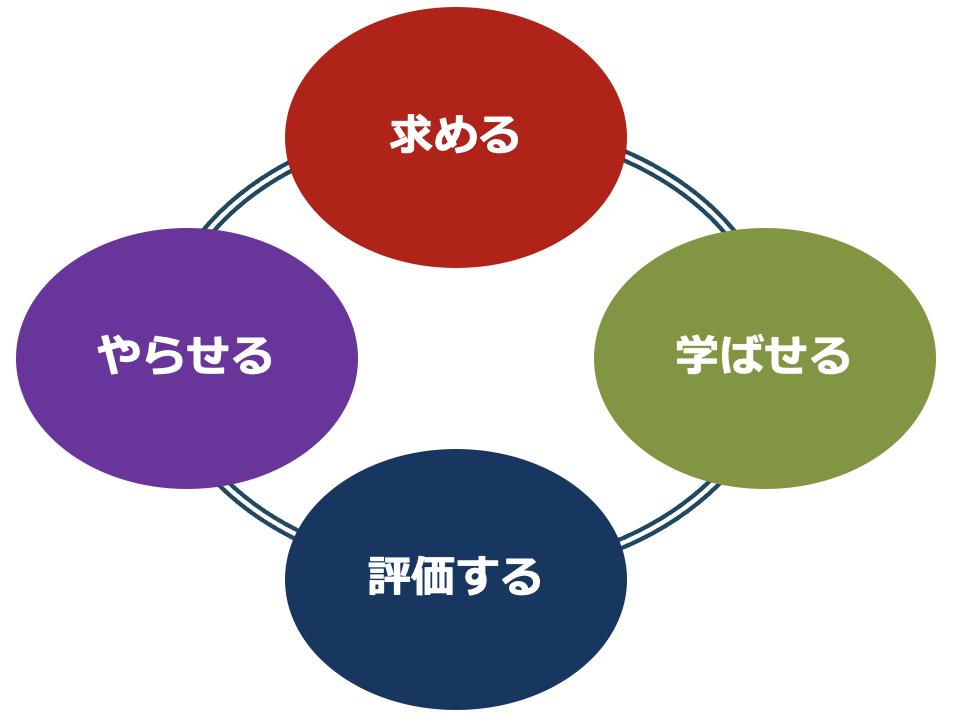 NL-framework